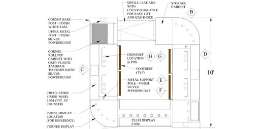 kiosk business plan pdf